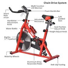 Most Comfortable Beach Cruiser Seat Bikes Best Beach Cruiser Bikes Schwinn Mountain Bike Full