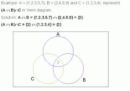 represent the intersection of sets in venn diagram ii grade 8