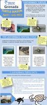 21 best grenada beaches images on pinterest grenada caribbean