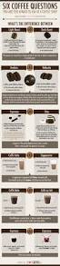 how to make espresso coffee 54 best images about coffee on pinterest cold brew latte art