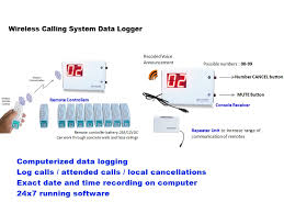 wireless nurse call system with data logger techtrix