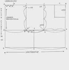 dasar membuat pola baju ebook download cara membuat pola baju kemeja belajar jahit pemula pinterest