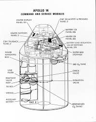 line drawing of apollo 14 command service modules nasa image and