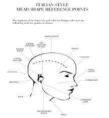 head shape with haircut haircutting lessons tes teach