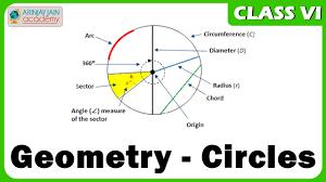circles geometry maths class 6 vi isce cbse ncert youtube