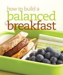 diabetic breakfast menus how to build a balanced breakfast diabetic living diabetes and