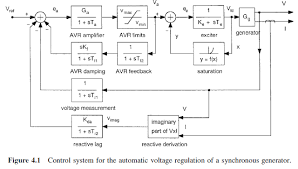 hd wallpapers wiring diagram synchronous generator