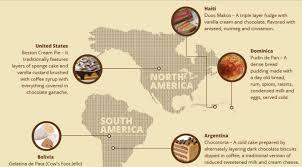 food infographic different desserts around the world