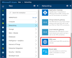 Dns Lookup How A Domain by Hosting Reverse Dns Lookup Zones In Azure Dns Microsoft Docs