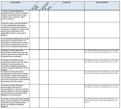 Gap Analysis Template Excel Data Gap Analysis Template 5 Templates For Excel Pdf Ppt