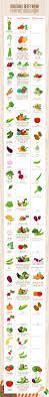 pinterest gardening chart helpful gardening charts and tips