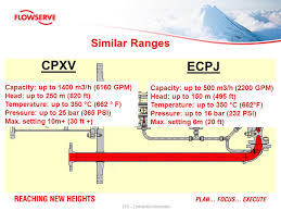 150 m to ft title vertical sump pumps cpxv or ecpj ppt video online download