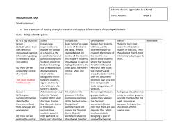 brother in the land resources for ks3 by gtbenet teaching