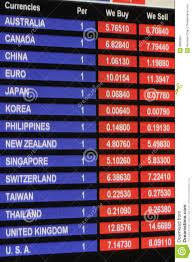 tesco bureau de change rates tesco bureau de change exchange rate 28 images bureau de change