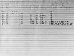 index of apollo scansforconversion comanche055