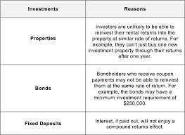 myinvestingnotes blogspot my bullbear buffett stock investing