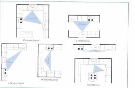 kitchen with island floor plans u shaped kitchen with island floor plan home design ideas and