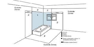 bathroom zones r u0026m electrical group