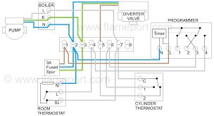y plan wiring heating system diagram ohiorising org best of
