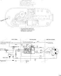 diagram factory wiring gm 92pontiacgrandpri diagram wiring diagrams