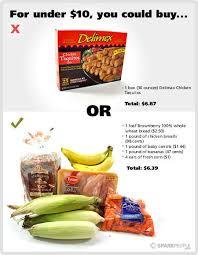 Healthy Food Meme - 20 food showdown fast food vs healthy food sparkpeople on imgfave