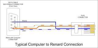 file wiki serial to renard rj45 connection jpg