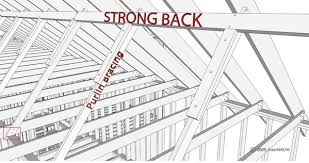 rafter spacing flat roof rafter spacing most favored project on h3 danieledance com