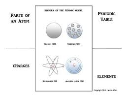 periodic table 6th grade 6th grade foldable matter atoms periodic table study guide by lauren