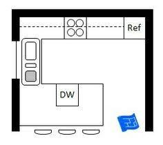 kitchen island layout g shaped kitchen layout with counter g shaped kitchen
