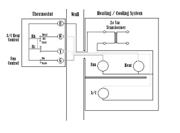 wiring wiring diagram of 5 wire thermostat wiring diagram 00775