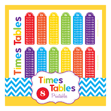 how to learn times tables in 5 minutes kindergarten multiplication tables times tables 8 printable pages