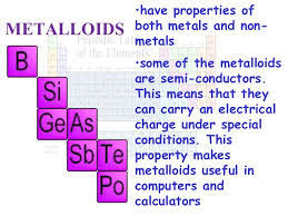 Metalloid Periodic Table Science Review Of Metalloids Free Homework Help
