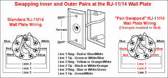 swapping inner and outer pairs on an rj 11 wall plate dsl faq