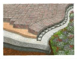 Choosing The Right Paver Color 282 Best Back Yard Pool Images On Pinterest Brick Pavers Bricks