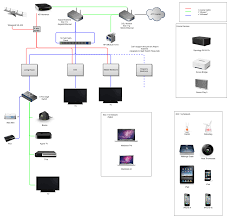 Network Topology For Small Business Diagram Gallery Wiring Diagram - Home office network design