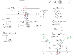 study edtech update