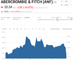 abercrombie fitch ends talks for potential transaction