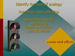 Light Synonyms Analogies It U0027s All About The Relationship Ppt Download