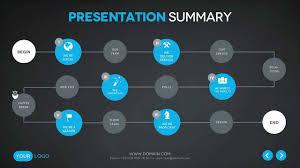 six reasons keynote presentation template youtube
