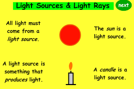 Properties Of Light Worksheet Light