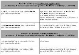 Contratto Nazionale Estetiste 2015   ebat ente bilaterale artigianato trentino
