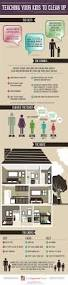 House Rules Design Expert Best 25 House Rules Chart Ideas On Pinterest House Rules