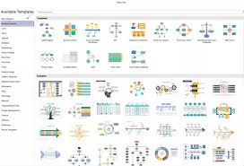 what is the business model of flow chart maker u0026 online diagram
