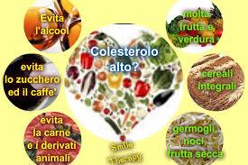alimenti anticolesterolo 87030 dietaperchihailcolesteroloalto be37a167185990a1b2819b7bae150e91 jpg