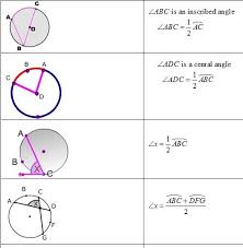 13 best geometry properties of circles images on pinterest math