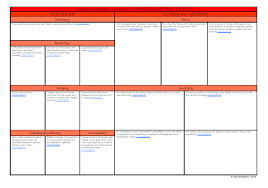 lesson plan template qld subjects professional development teaching manuals