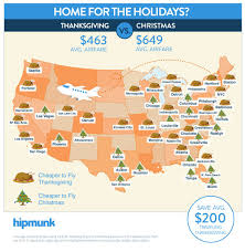 is it cheaper to fly during thanksgiving or business