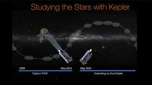 nasa releases kepler survey catalog hundreds of new planet
