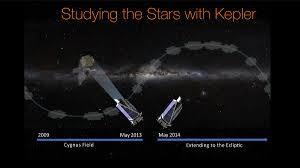 nasa releases kepler survey catalog hundreds of new planet