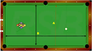 Room Size For Pool Table by Pool Table Room Size Chart Wemovepooltables Com